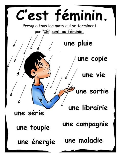 115 best images about vocabulaire on vocabulary journal and graphic organizers