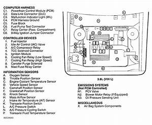2000 Buick Park Avenue Engine Diagram