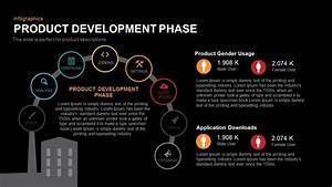 Product Development Phase Powerpoint Template  U0026 Keynote