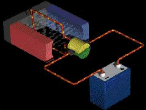 Electric Motor Works by How An Electric Motor Works