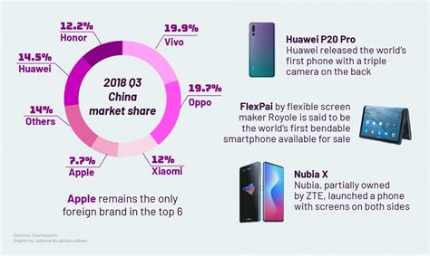 netizens  apples china woes   iphones
