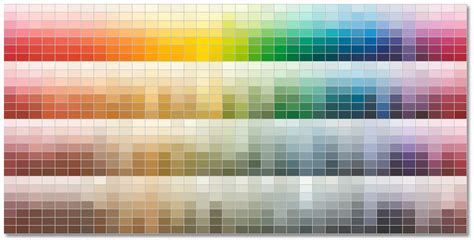 Color Combinations To Nail The Perfect Color Scheme