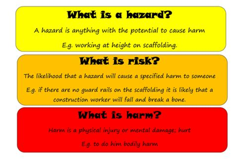 Hazard, Harm And Risk By Yahna  Teaching Resources  Tes. How To Optimize A Website Overhead Door Tampa. What Courses Are Required For Nursing School. Auto Insurance Network 643 Capital Management. Masters In Health Care Law Ftp Hosting Sites. Vehicle Purchase Protection Home Equaty Loan. Curtis Institute Of Music Tuition. Austin Tx Bankruptcy Attorney. Patent Litigation Funding Lawyer Health Care