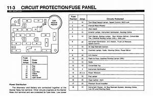 93 Ford Mustang Fuse Diagram