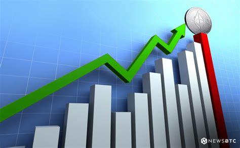 Ethereum Price Analysis: ETH Hesitates But Break Above ...
