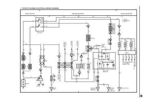 light wiring diagram 2001 toyota ta a toyota auto