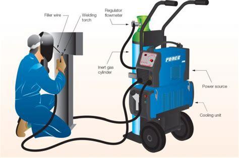 tig welding process oerlikon