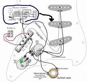 Fender Strat Wiring Diagram Squier