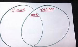 Climate And Weather Venn Diagram