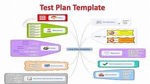 Software Test Plan Templates