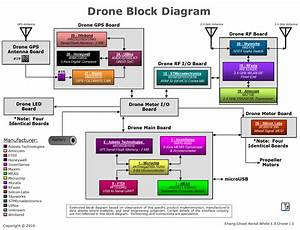 What U2019s Inside  Ehang Ghost Aerial 1 0 Drone