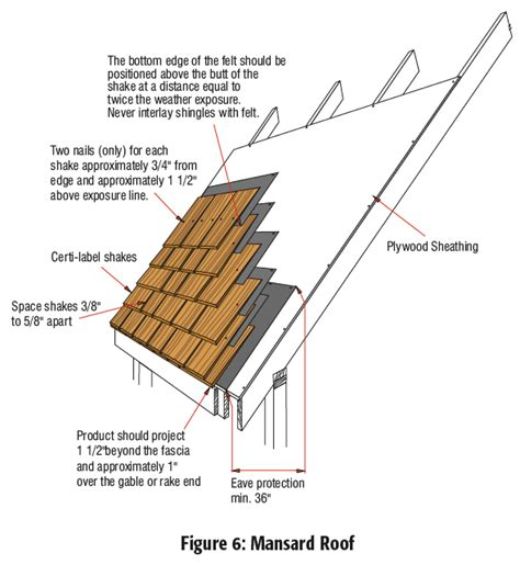 bureau construction roof manual cedar shake and shingle bureau