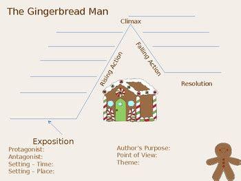 gingerbread man plot diagram story map  becky brumm tpt