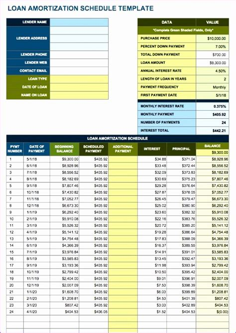 amortization table excel template exceltemplates