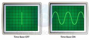 Uses Of Cathode Ray Oscilloscope