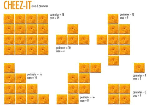 17 best ideas about area and perimeter on