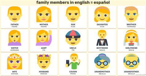familia en ingles  miembros de la familia ingles