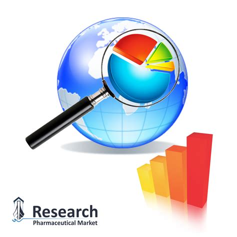 Market Research Sles by Pharmaceutical Sales Marketing