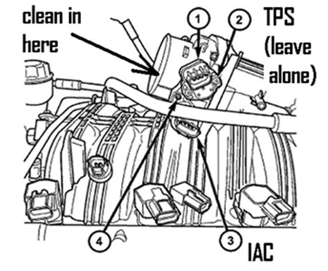 2003 Jeep Liberty Vacuum Hose Diagram by Do You A 2002 Jeep Liberty 3 7 Vacuum Hose Diagram