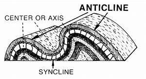 Tectonic Stress And Geologic Structures