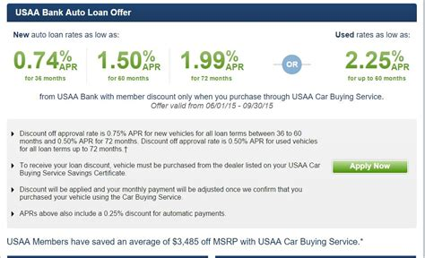 car buying service usaa bank loan rate reduction usaa