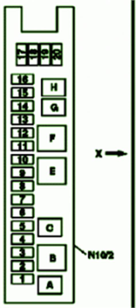 Fuse Box Diagram Mercedes Benz Cls
