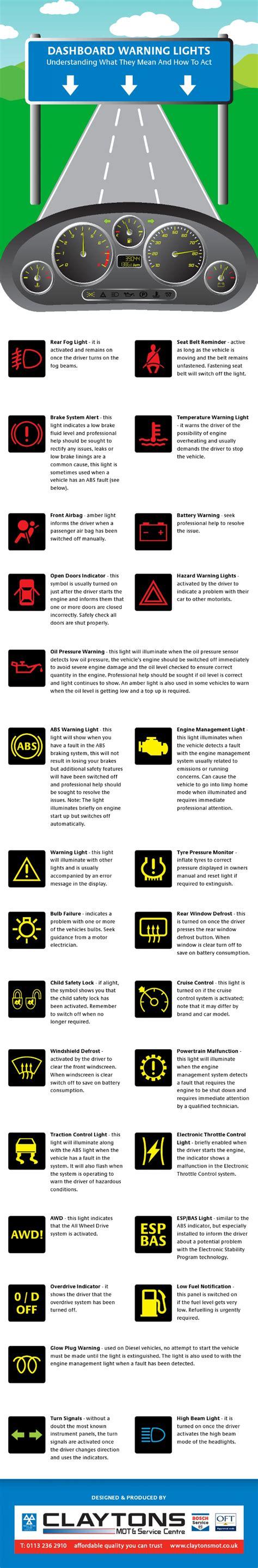 toyota corolla dashboard symbols car picture update