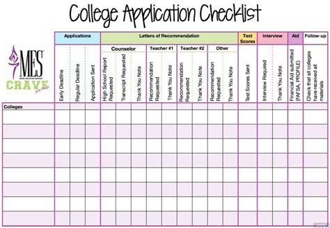 college selection spreadsheet college application checklist spreadsheet google search