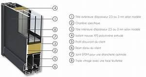 pourquoi choisir une porte d39entree aluminium fabricant With composition d une porte en bois