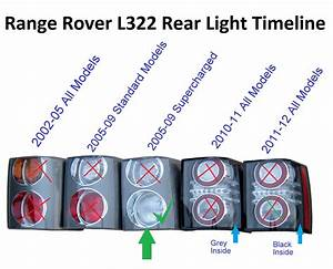 Silver Tail  Fog Lamp Bulb Range Rover L322 Supercharged