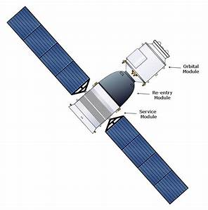 Shenzhou (spacecraft) - Wikipedia