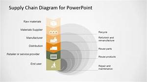 Scm Powerpoint Templates