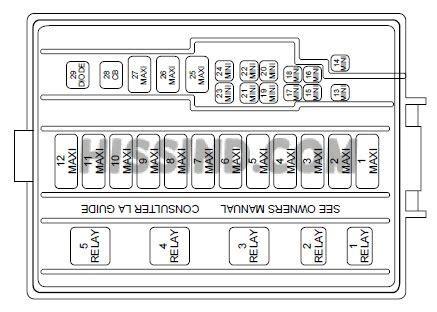 mustang fuse diagram  hood interior  dash