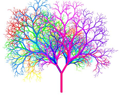 color wheel tree detail page for section of willow firesong s circle of