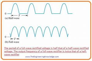 Full Wave Bridge Rectifier With Capacitor Filter Ripple