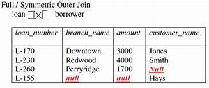 What Is The Major Difference Between An Outer Join And A