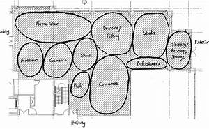 Senior Capstone Project Part 1  U2013 Chelsea U0026 39 S Design Blog