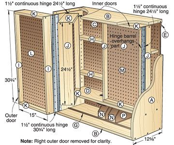 shop in a box tool cabinet great woodworking shop tool storage ideas uniq plan