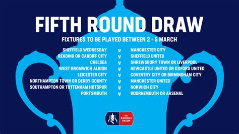 Fa Cup Draw 5Th Round : Fa Cup Fifth Round Draw In Full ...
