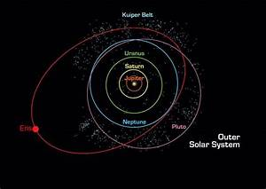 17 Best images about Outer Solar System on Pinterest ...