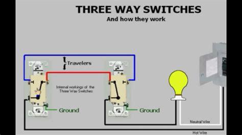 How Three Way Switch Work Cara Kerja Saklar Hotel Youtube