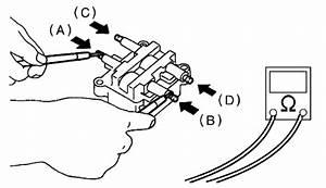 Subaru Forester Spark Plug Wiring Diagram