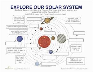 Solar System Wit Labels (page 2) - Pics about space