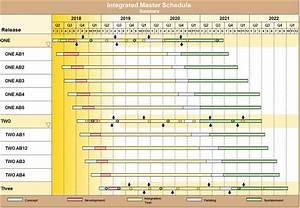 Gantt Chart Examples Project Management Software