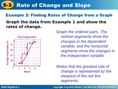 Chapter 5 Rate Of Change And Slopes