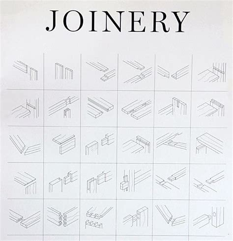 joinery hayes shanesy poster features common