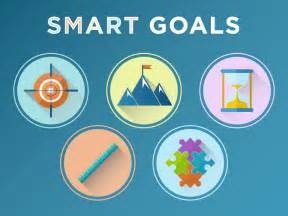 Smart Goal Setting Icon