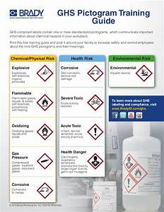 ghs pictogram training guide 1 With ghs labeling guide