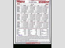 Bihar Sarkar Holiday Calendar 2018 Image – Template