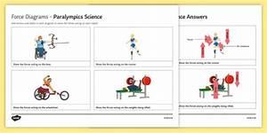 Force Diagrams Olympic Science Worksheet    Worksheet